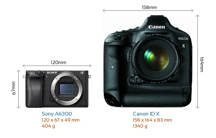 Sony-Alpha-a6300-vs-Canon-EOS-1D-X-size-comparison